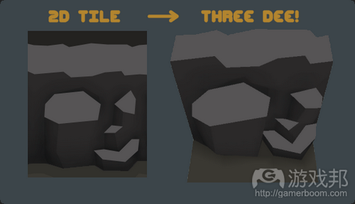tile 2D to 3D from gamasutra.com
