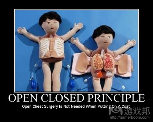 Open Closed Principle(from doolwind.com)