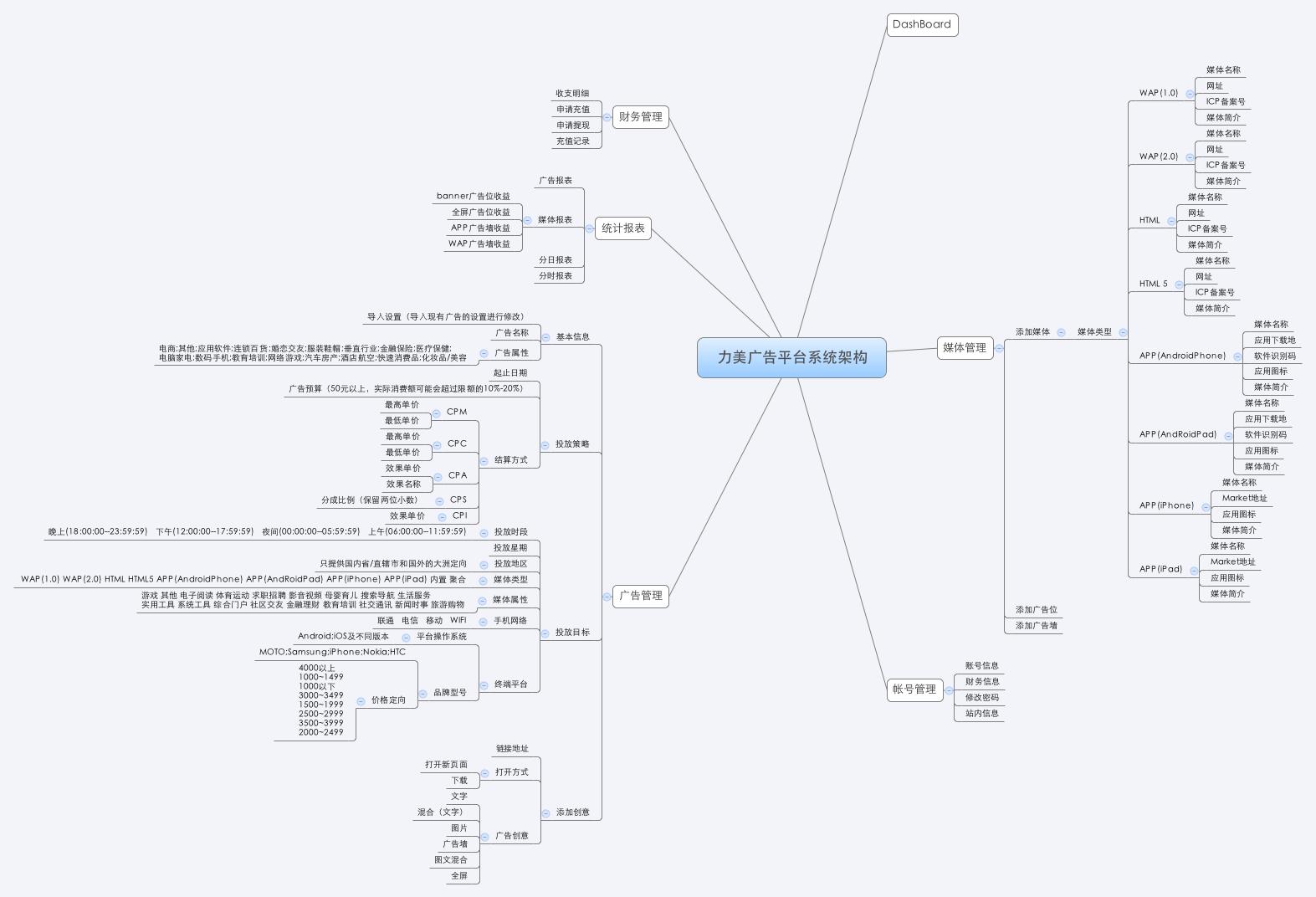 IMmob的系统结构
