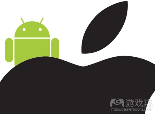 Apple Android(from 2-soft.com)