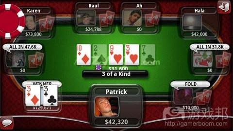 Zynga-Poker(from siniroluyoruz.biz)