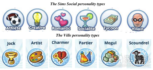 simsvsville from gamasutra.com