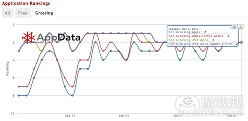 Clash of Clans(from AppData)