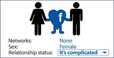 大数据案例:通过Facebook看美国人社交和婚恋