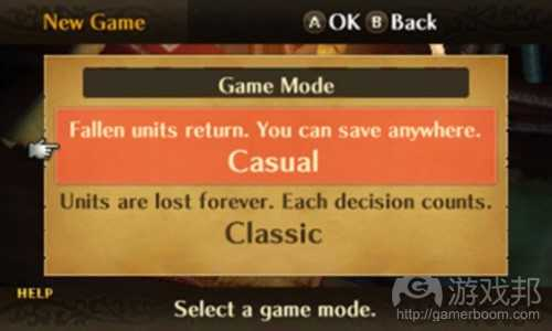 game mode(from gamasutra)
