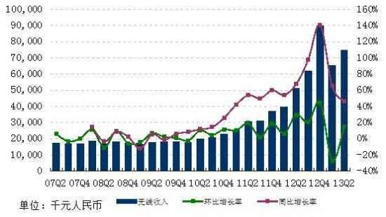 图集网易Q2财报:净利润11亿元创新高