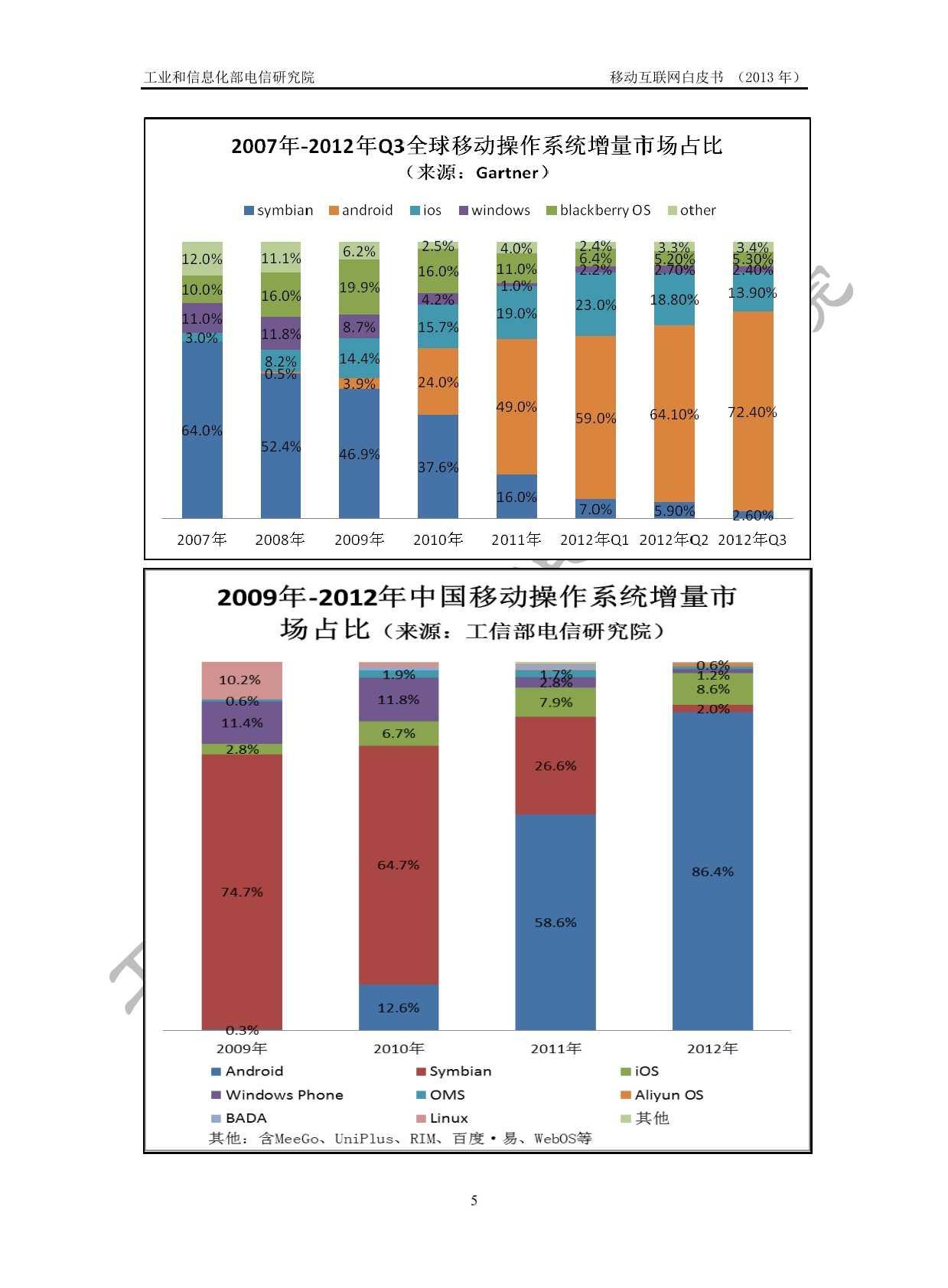 工信部:2013年中国移动互联网白皮书_009