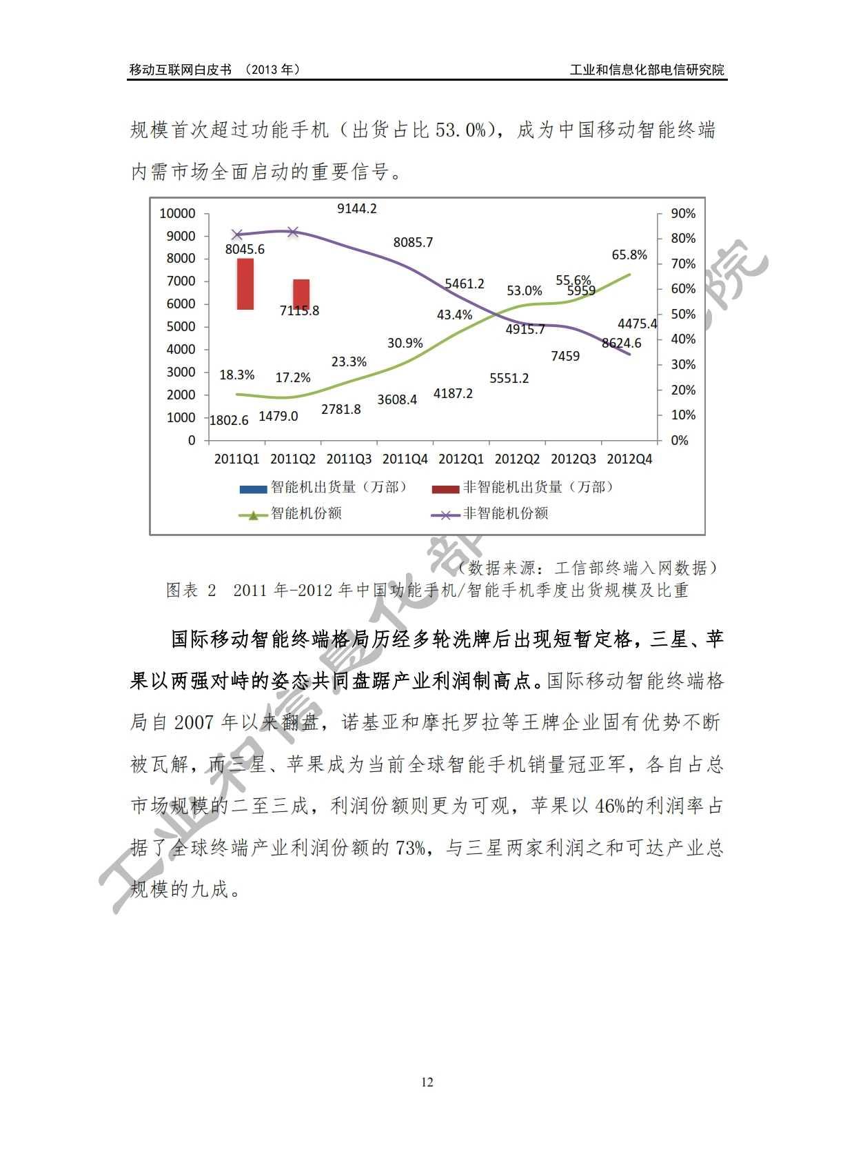 工信部:2013年中国移动互联网白皮书_016