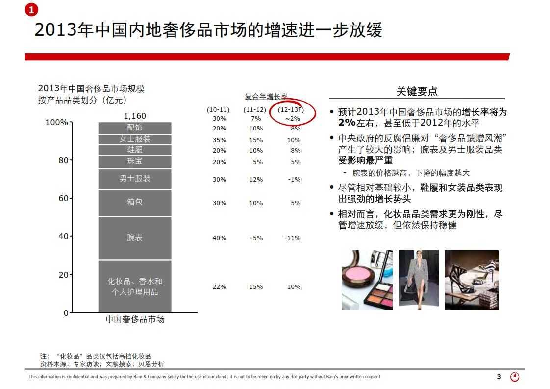 贝恩:2013年中国奢侈品市场研究_003