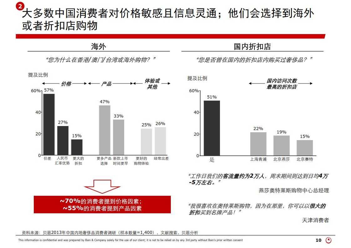 贝恩:2013年中国奢侈品市场研究_010