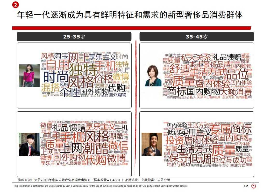 贝恩:2013年中国奢侈品市场研究_012