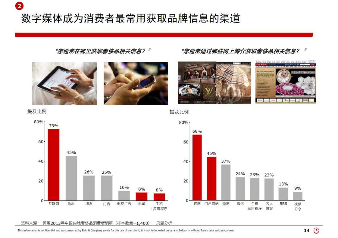 贝恩:2013年中国奢侈品市场研究_014