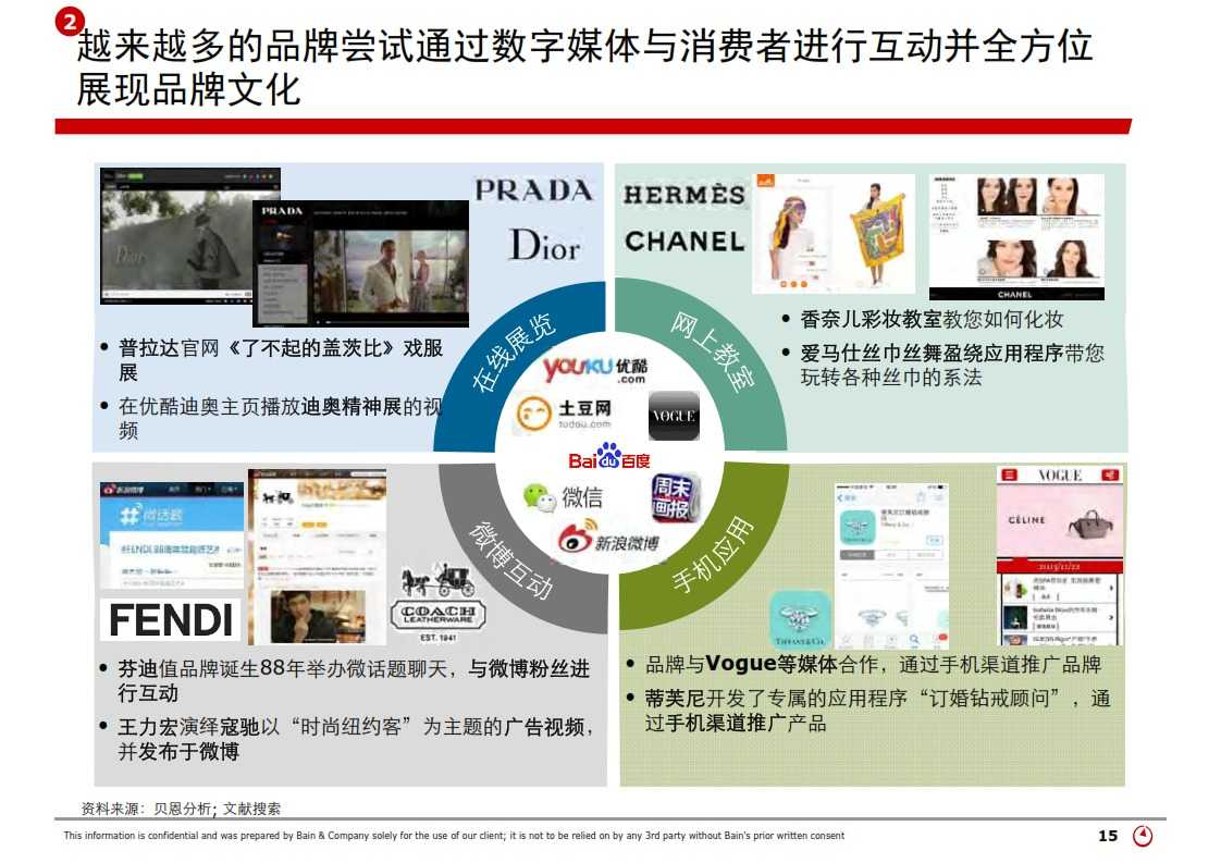 贝恩:2013年中国奢侈品市场研究_015