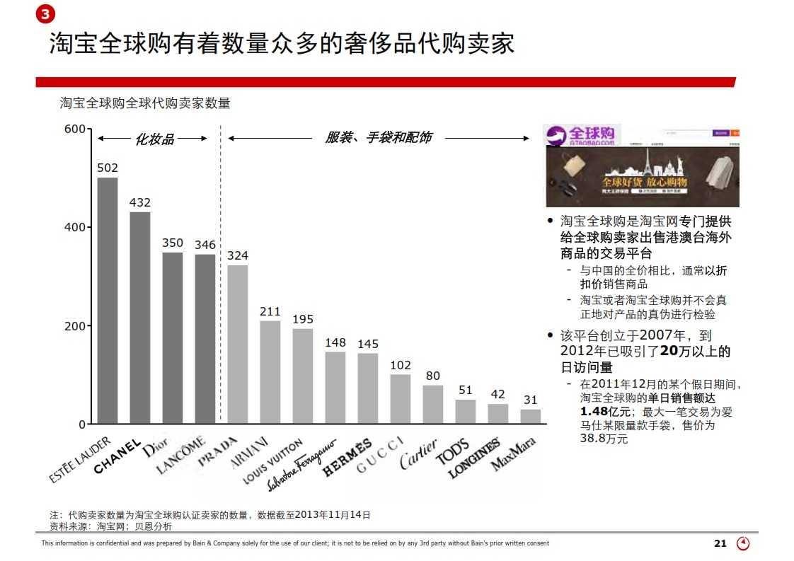 贝恩:2013年中国奢侈品市场研究_021