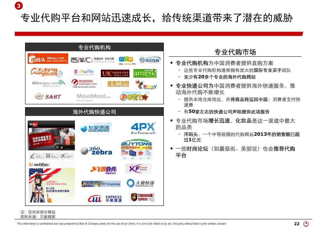 贝恩:2013年中国奢侈品市场研究_022