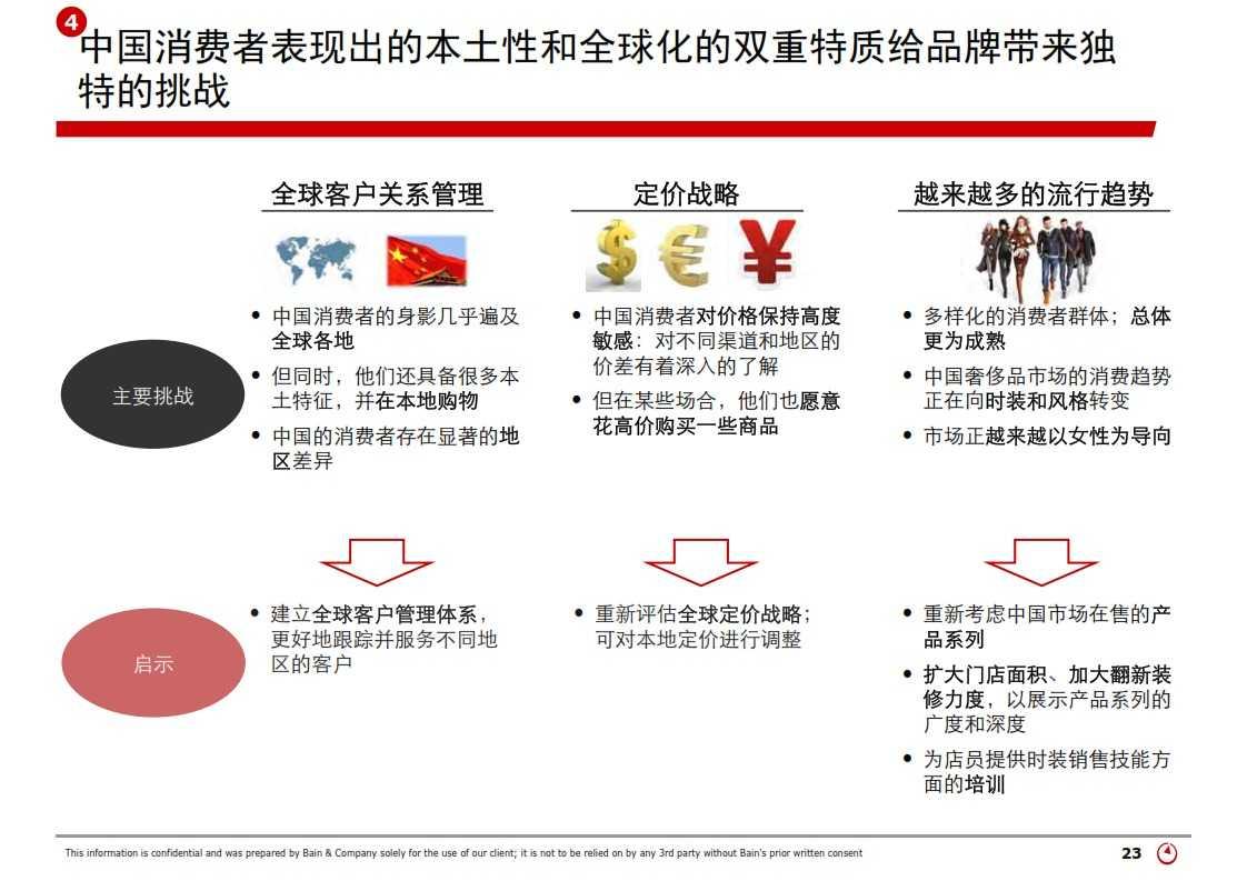 贝恩:2013年中国奢侈品市场研究_023