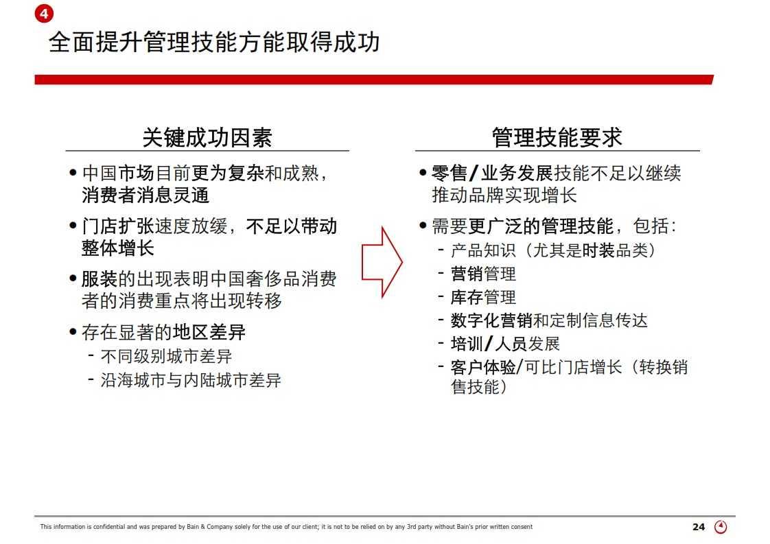 贝恩:2013年中国奢侈品市场研究_024