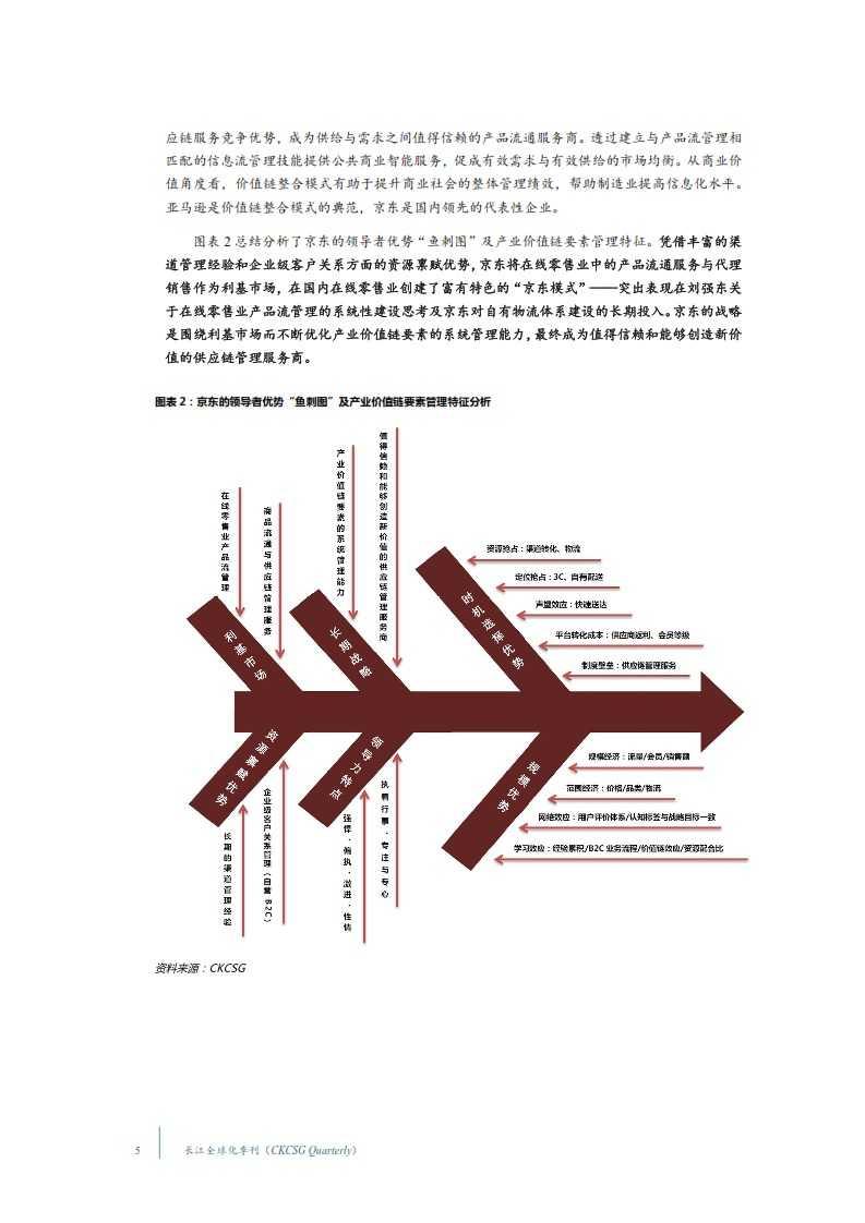 中国在线零售业:观察与展望_006