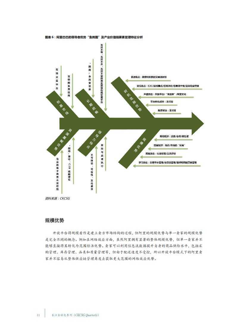 中国在线零售业:观察与展望_012