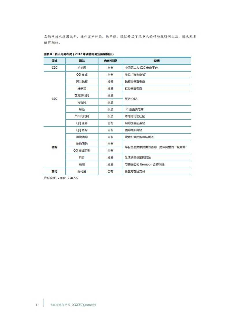 中国在线零售业:观察与展望_018