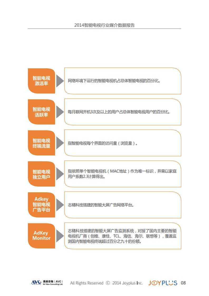 2014中国智能大屏行业媒介数据报告(智能电视篇)完整版_012
