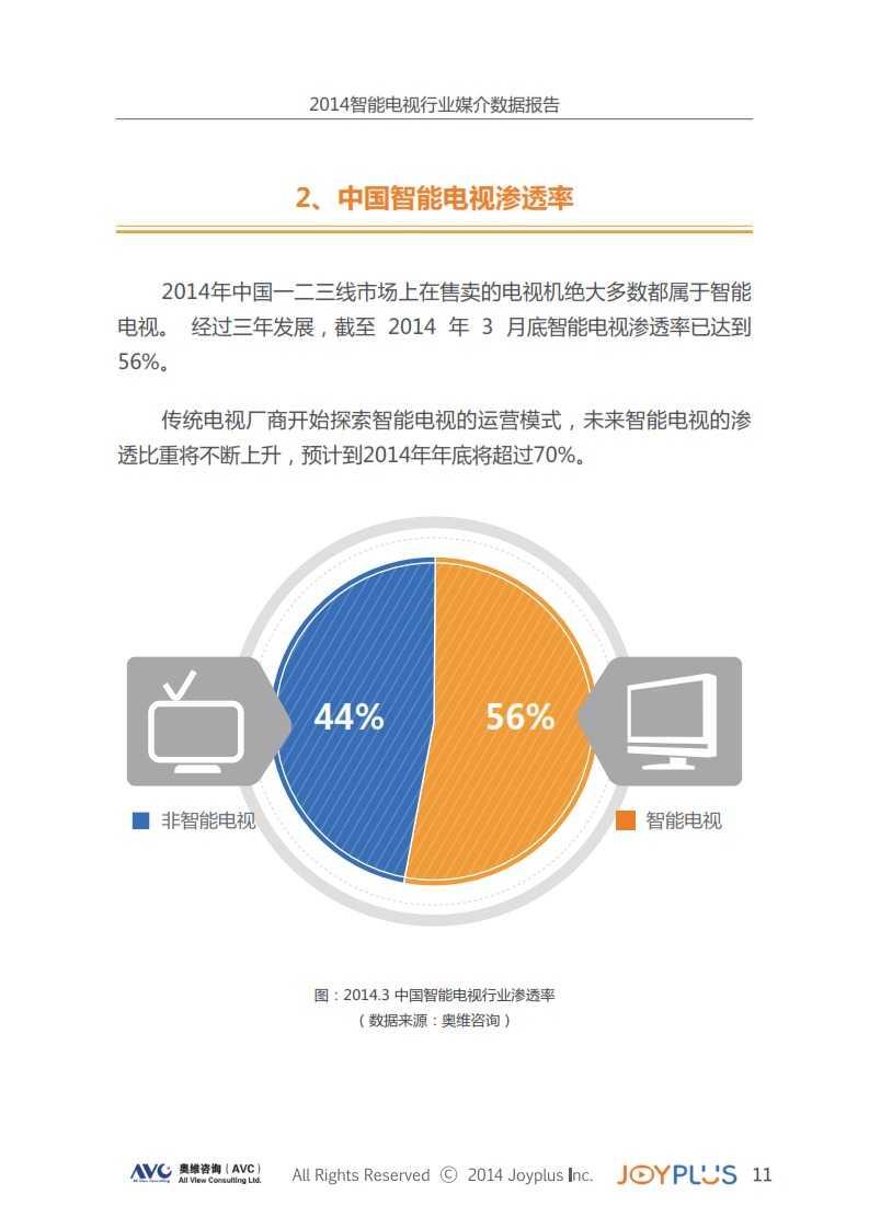 2014中国智能大屏行业媒介数据报告(智能电视篇)完整版_015