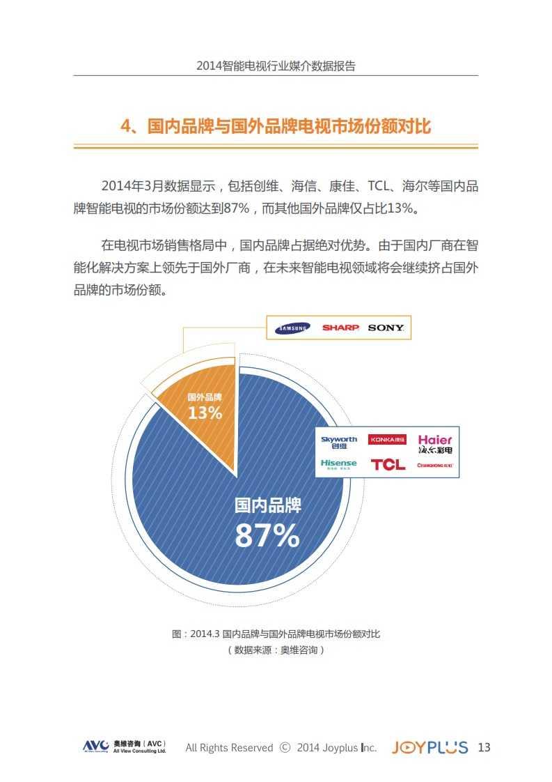2014中国智能大屏行业媒介数据报告(智能电视篇)完整版_017