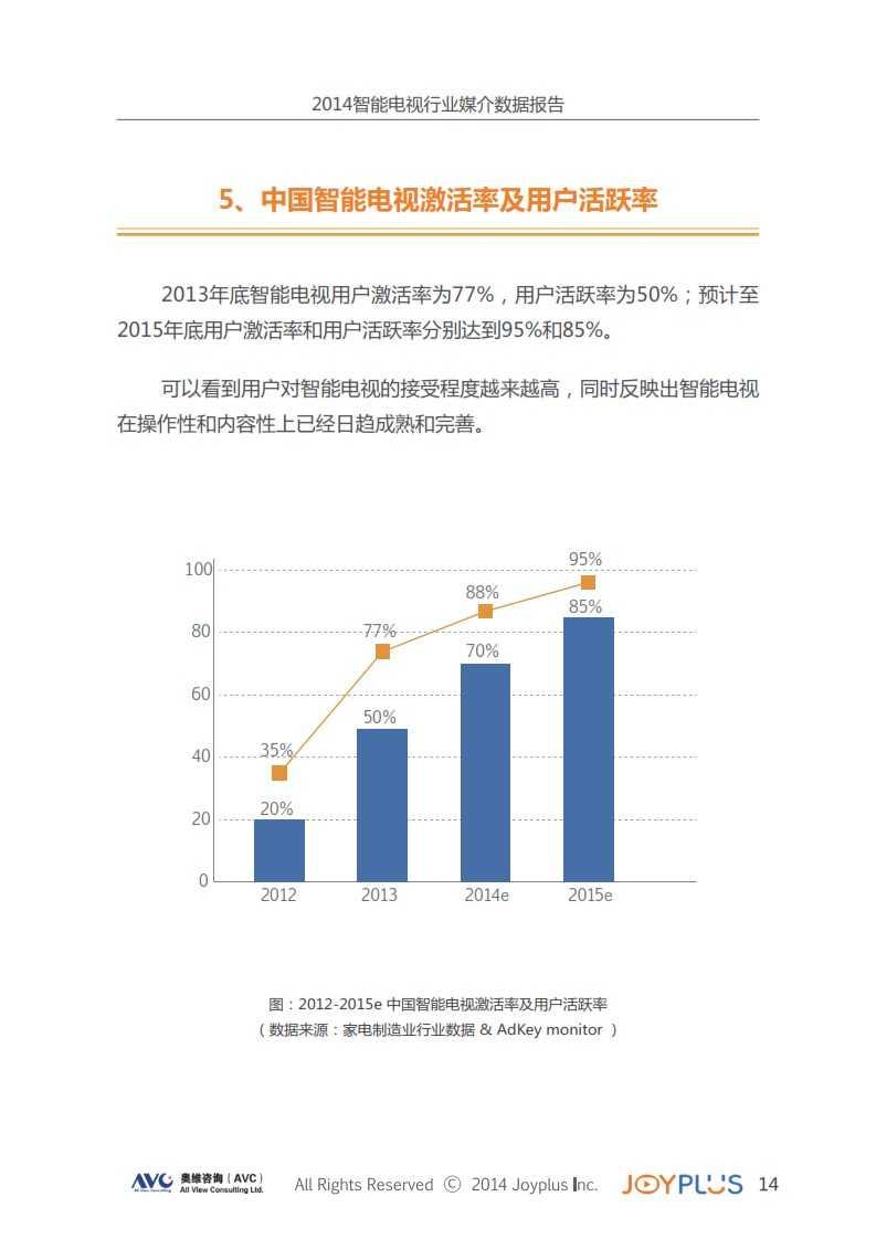 2014中国智能大屏行业媒介数据报告(智能电视篇)完整版_018