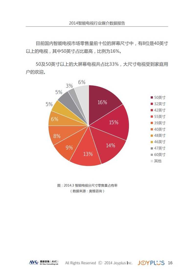 2014中国智能大屏行业媒介数据报告(智能电视篇)完整版_020