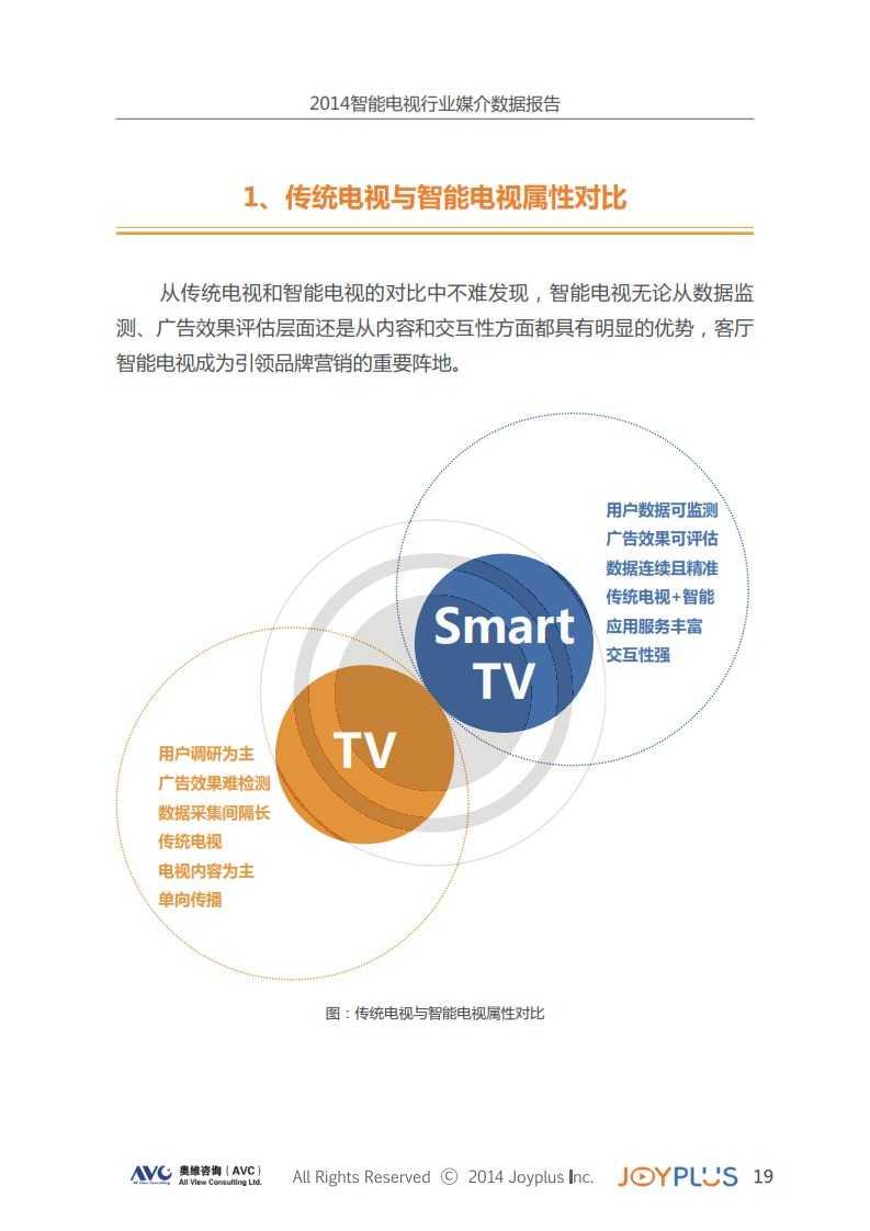 2014中国智能大屏行业媒介数据报告(智能电视篇)完整版_023