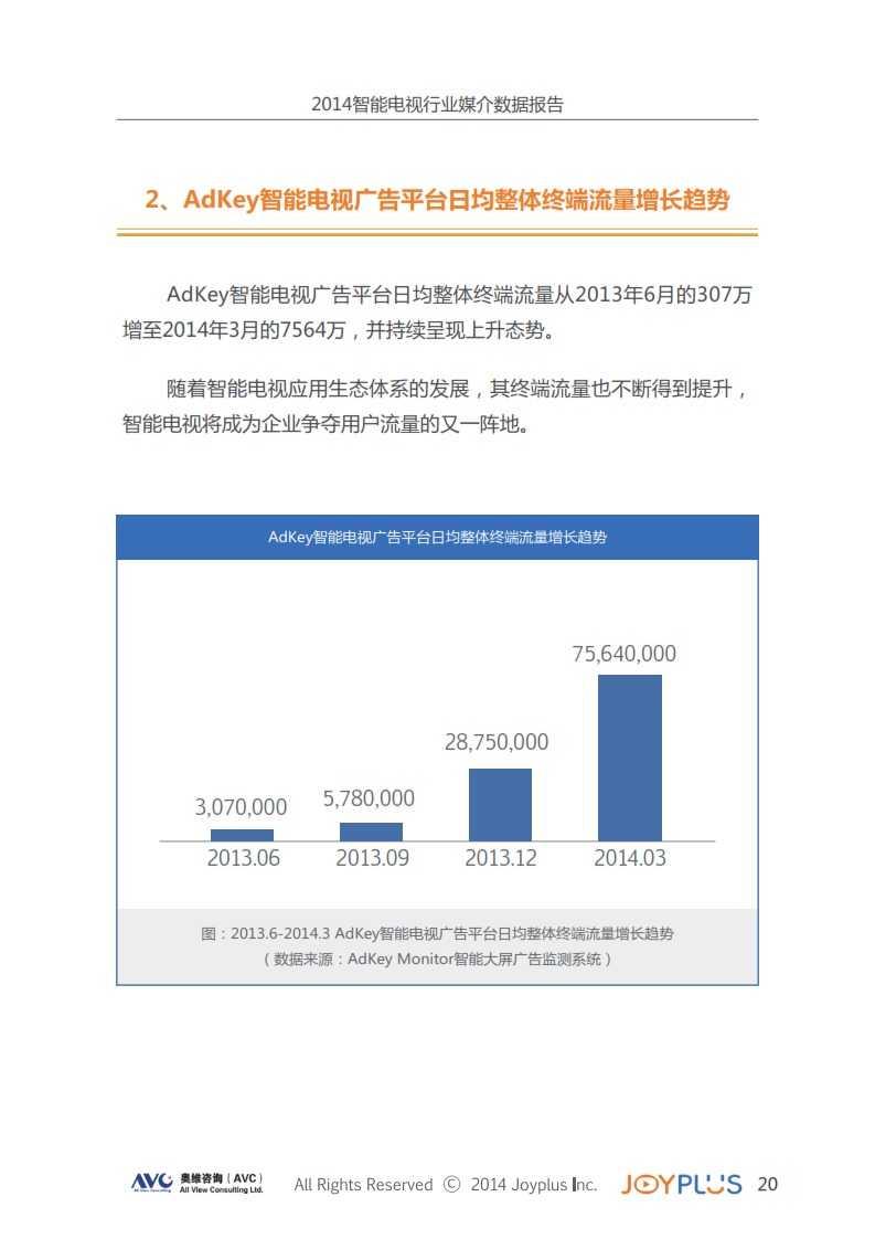 2014中国智能大屏行业媒介数据报告(智能电视篇)完整版_024