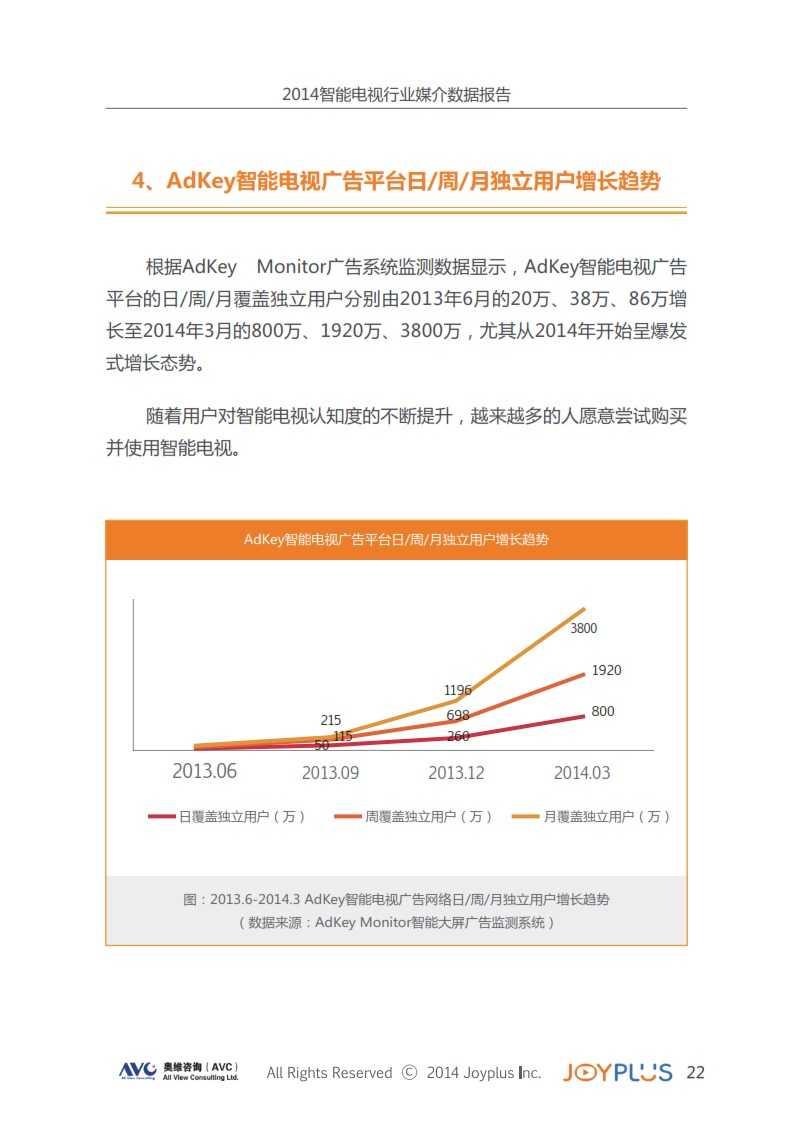 2014中国智能大屏行业媒介数据报告(智能电视篇)完整版_026