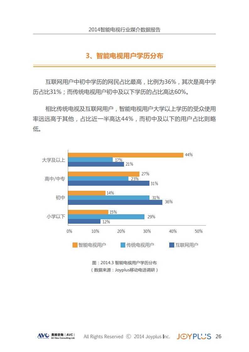 2014中国智能大屏行业媒介数据报告(智能电视篇)完整版_030