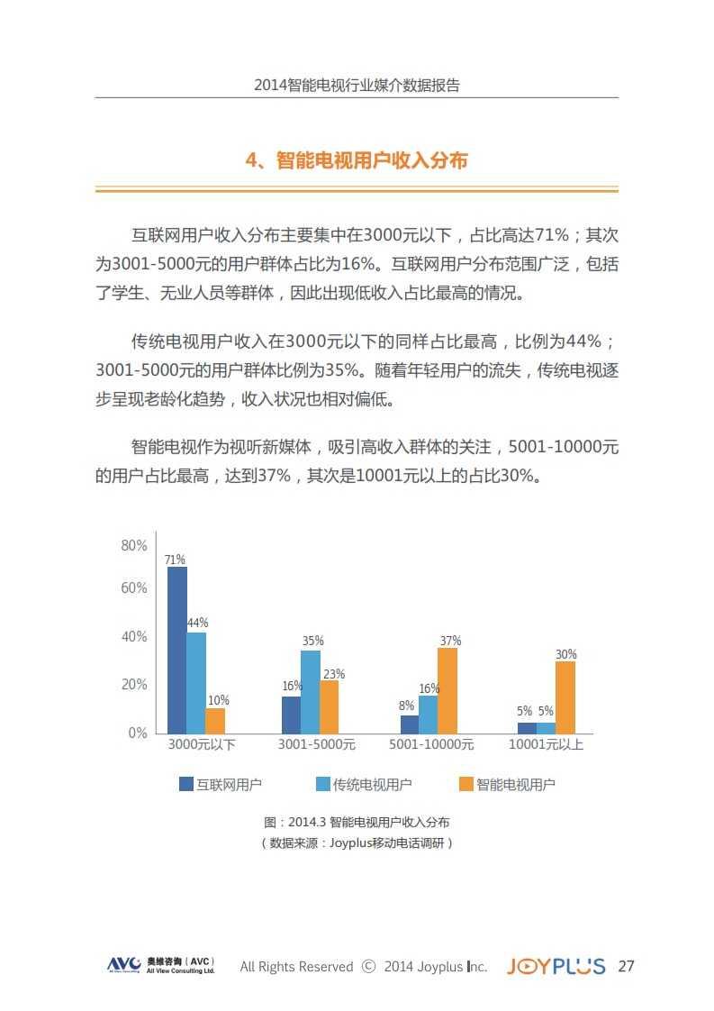 2014中国智能大屏行业媒介数据报告(智能电视篇)完整版_031