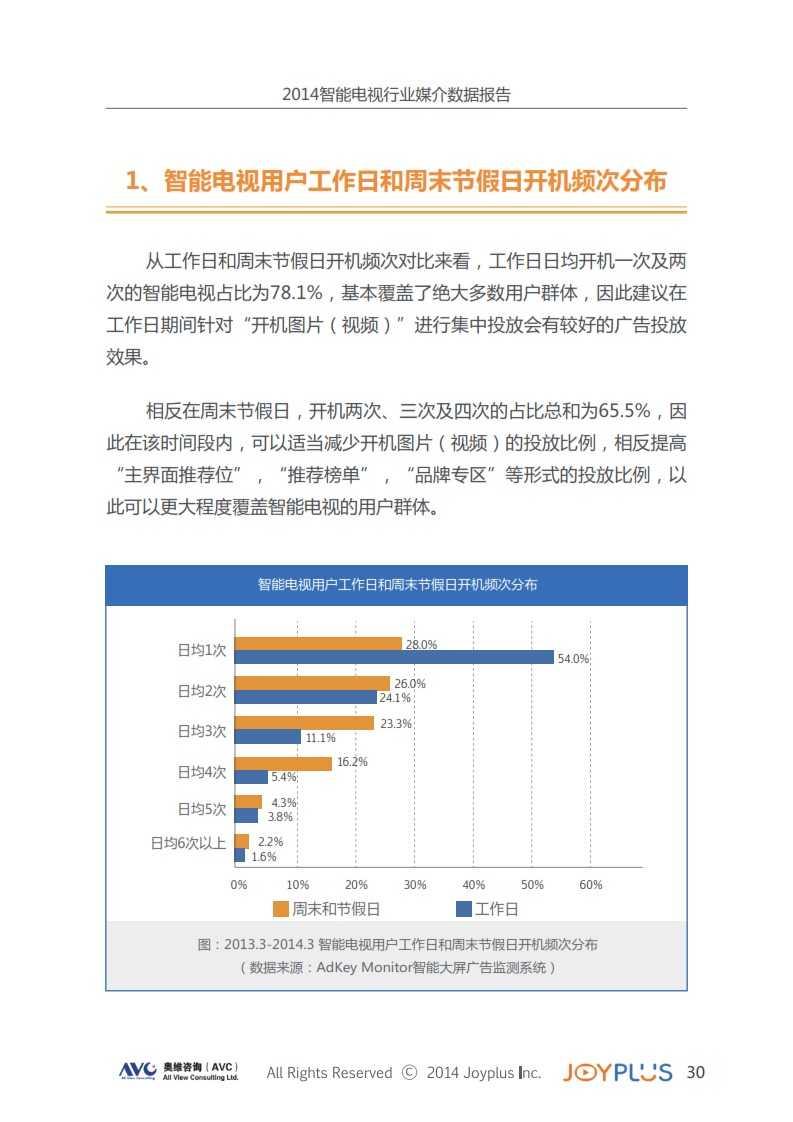 2014中国智能大屏行业媒介数据报告(智能电视篇)完整版_034