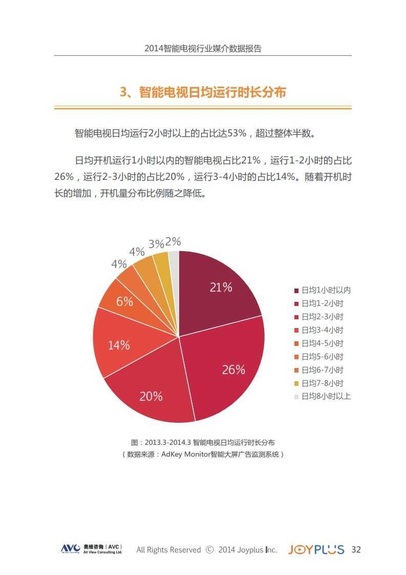 2014中国智能大屏行业媒介数据报告(智能电视篇)完整版_036