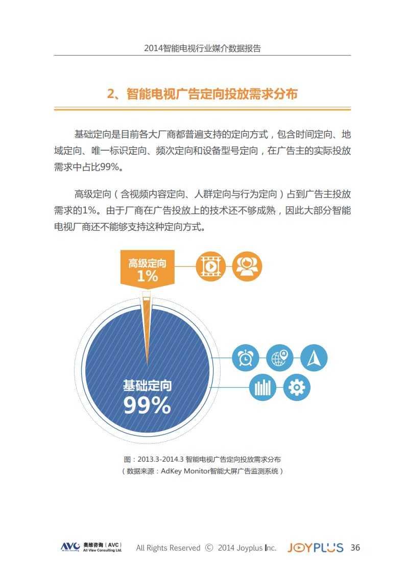 2014中国智能大屏行业媒介数据报告(智能电视篇)完整版_040