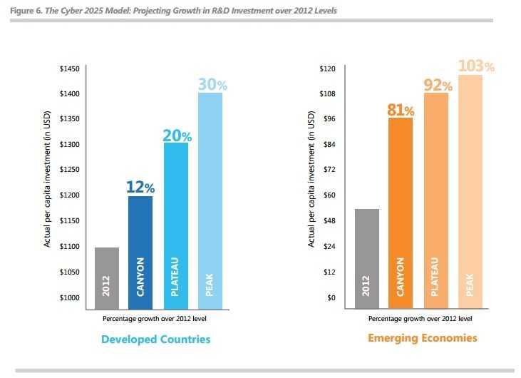 人口发展模型_人口迁移与社会发展(3)
