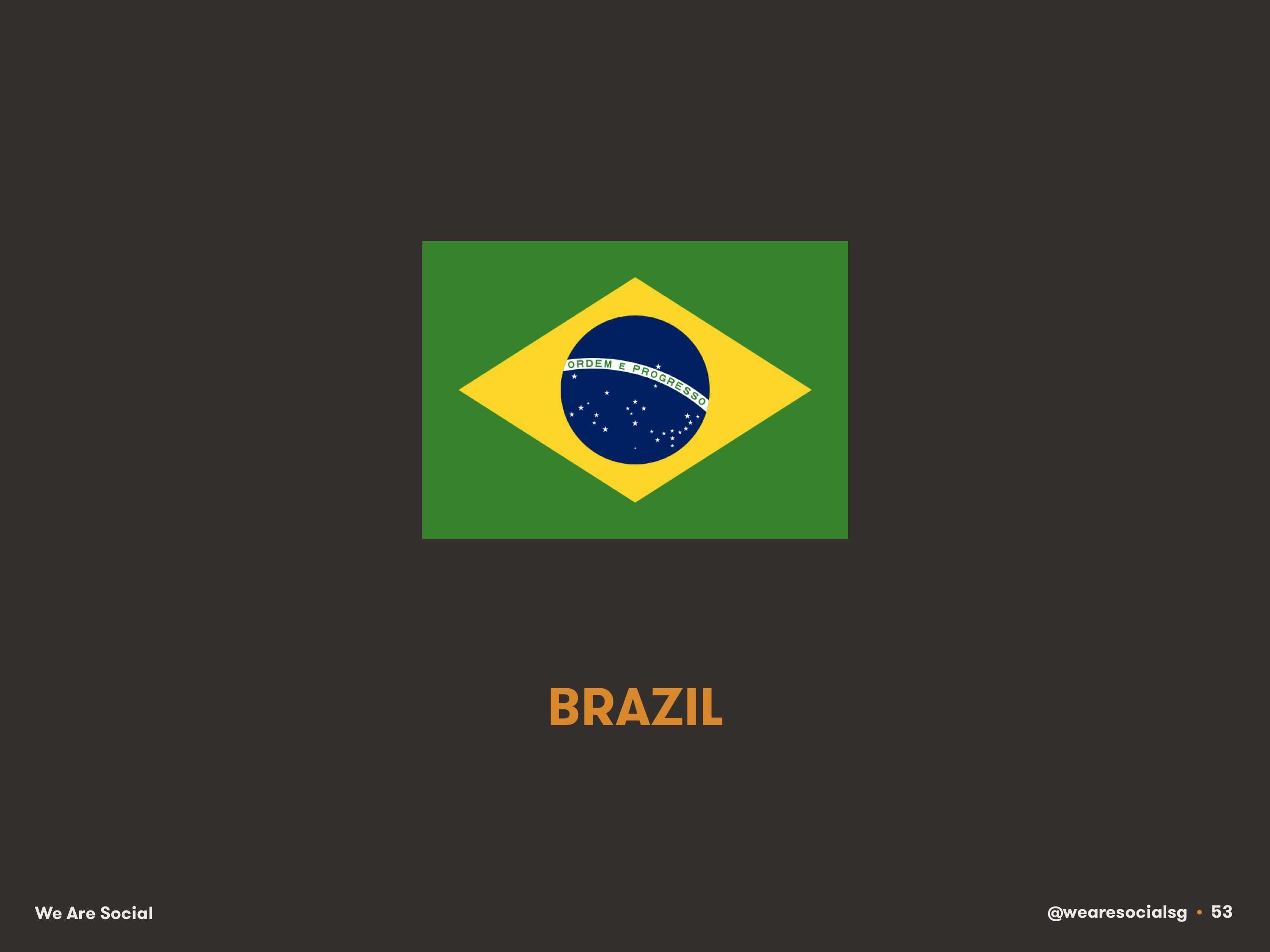 53-Brazil-Cover-1