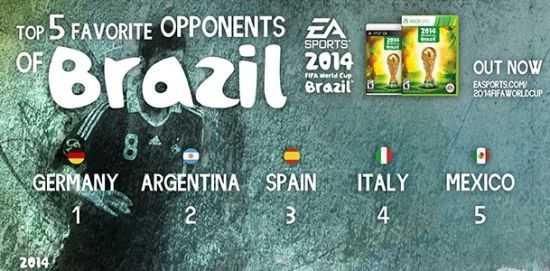 2014巴西世界杯 VS. 2014全球游戏市场