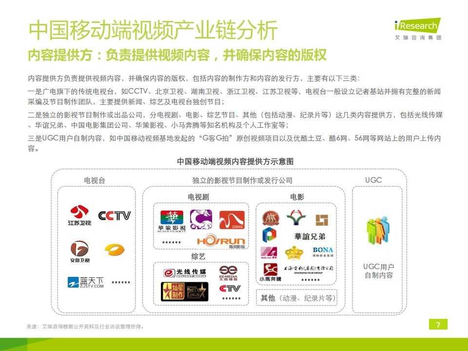 iResearch-2014年中国移动端视频行业研究报告简版(1)_007