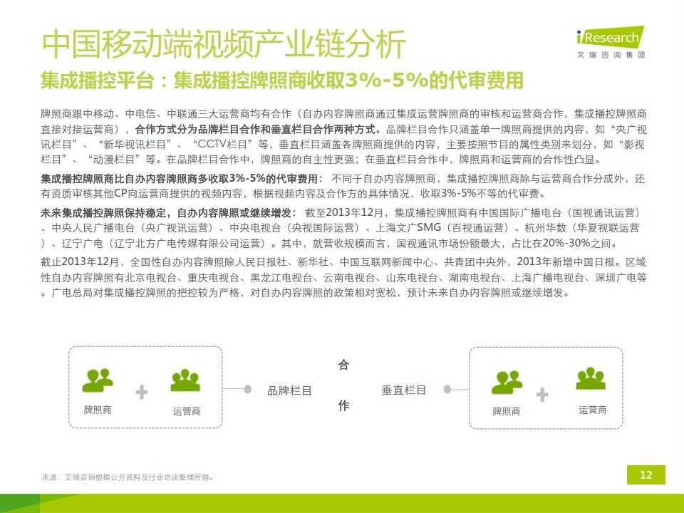 iResearch-2014年中国移动端视频行业研究报告简版(1)_012
