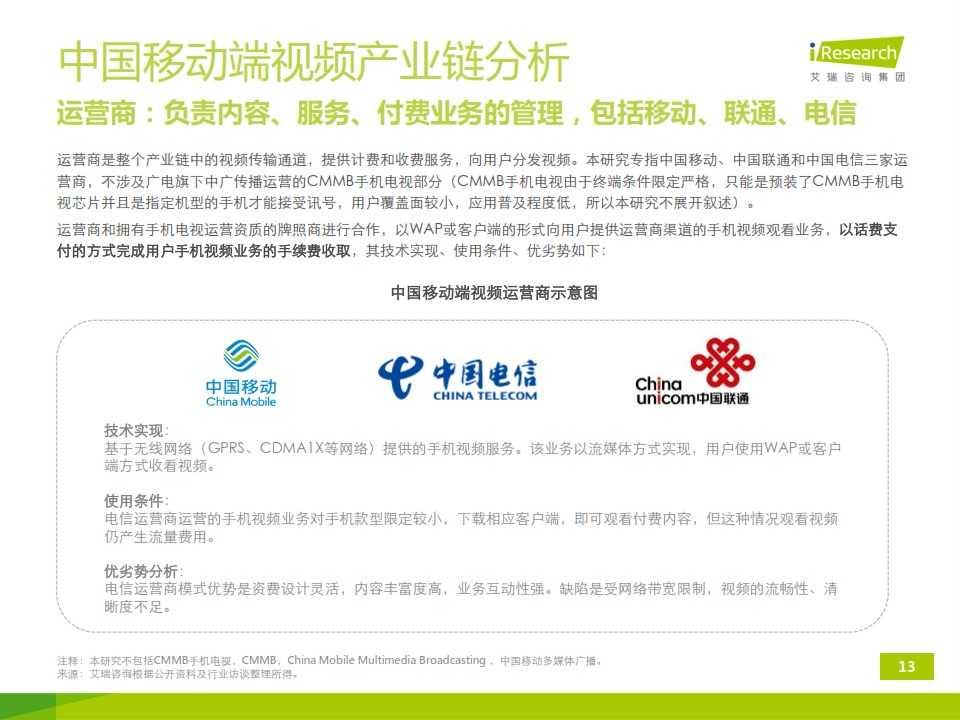 iResearch-2014年中国移动端视频行业研究报告简版(1)_013