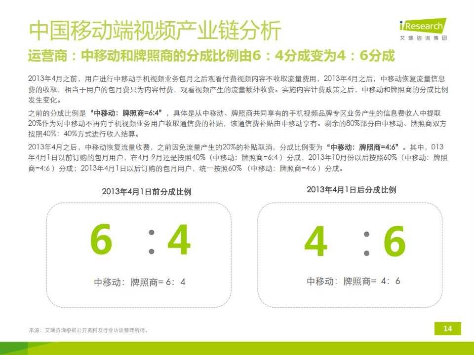 iResearch-2014年中国移动端视频行业研究报告简版(1)_014