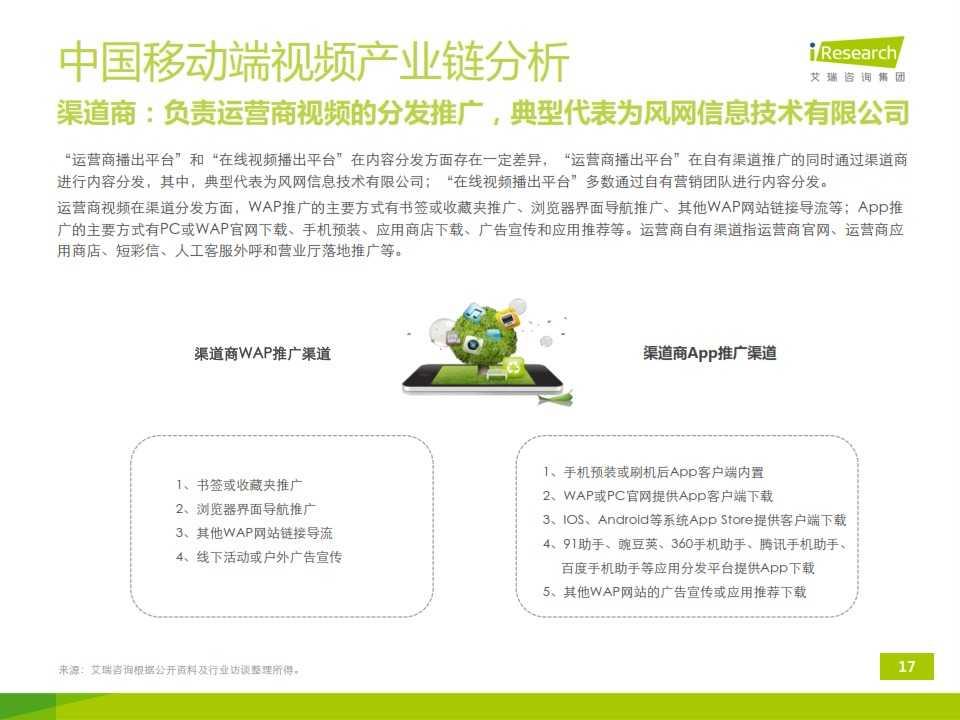 iResearch-2014年中国移动端视频行业研究报告简版(1)_017