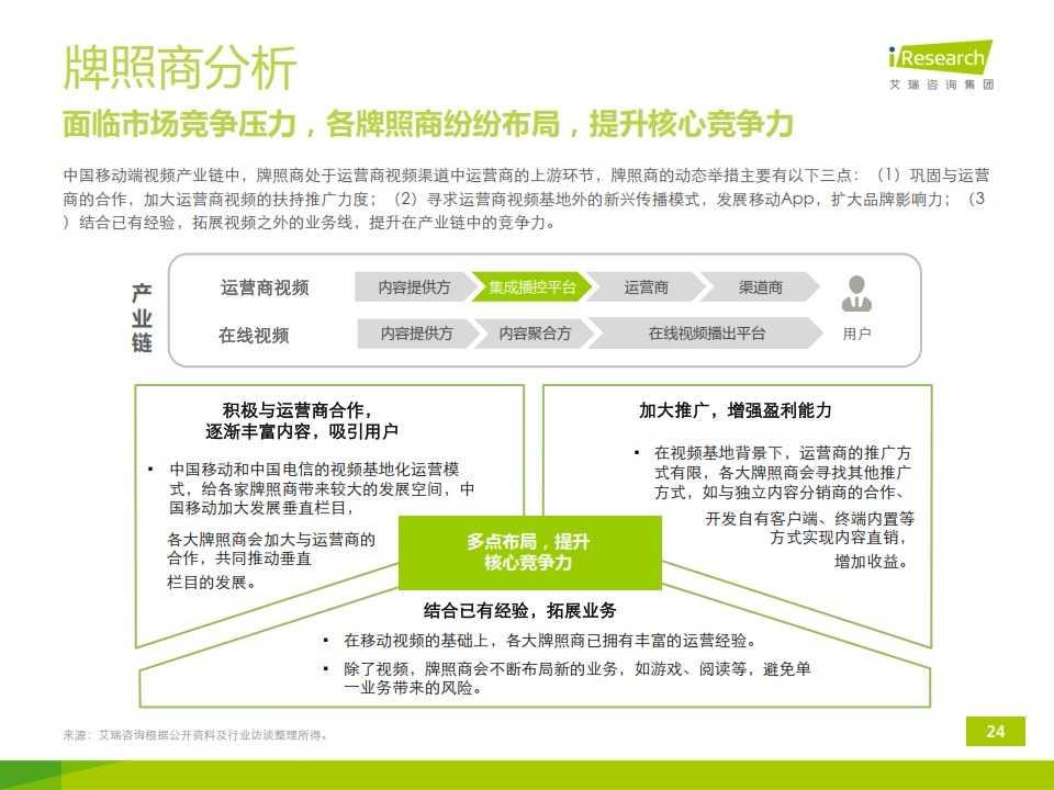 iResearch-2014年中国移动端视频行业研究报告简版(1)_024
