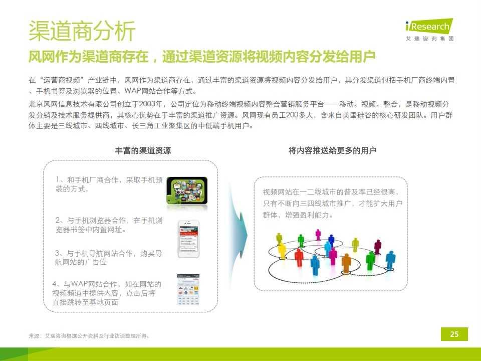 iResearch-2014年中国移动端视频行业研究报告简版(1)_025