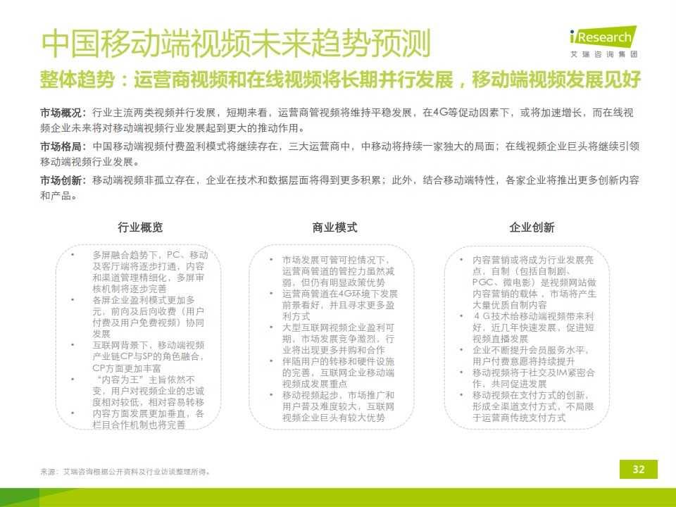 iResearch-2014年中国移动端视频行业研究报告简版(1)_032
