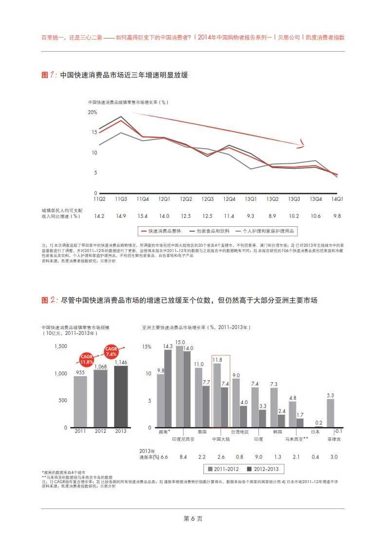 2014年中国购物者报告系列之一_010