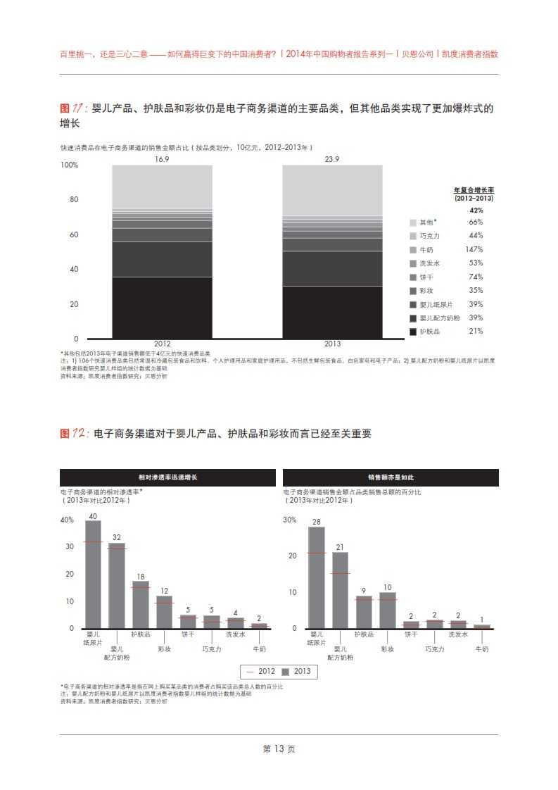 2014年中国购物者报告系列之一_017